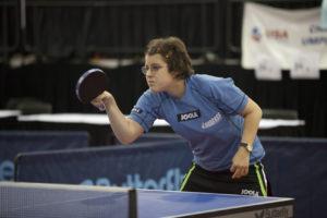 2011 US Open - JOOLA Results